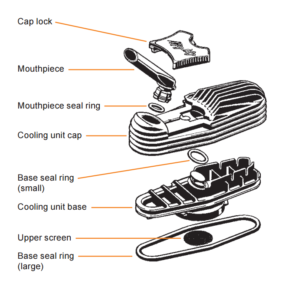 Mighty Vaporizer cooling unit parts
